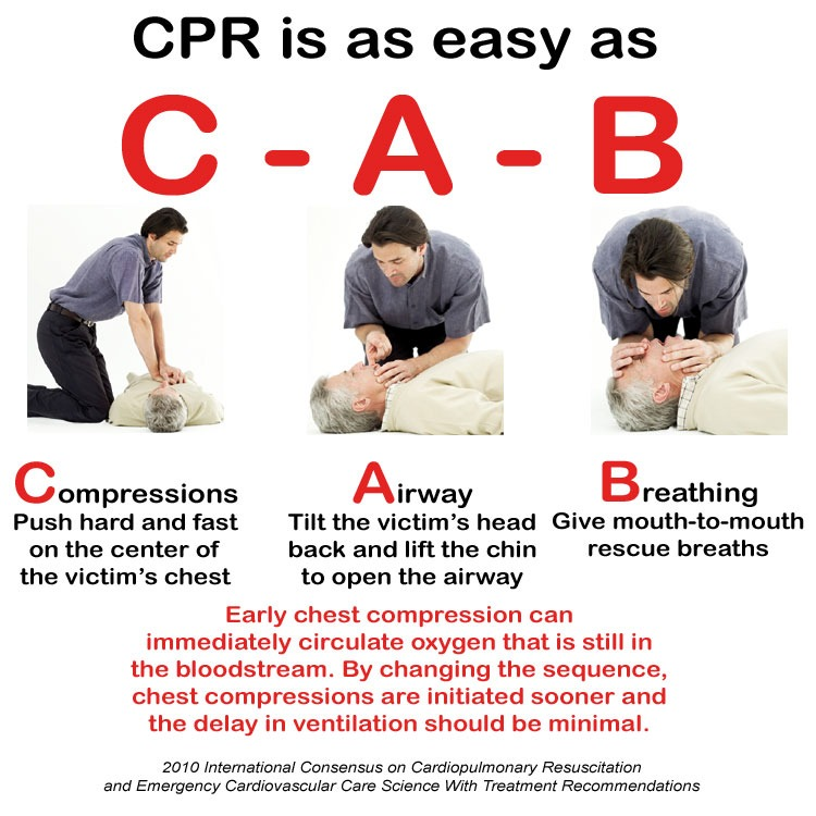 Two Three Letter Words For Saving Lives: CPR And AED